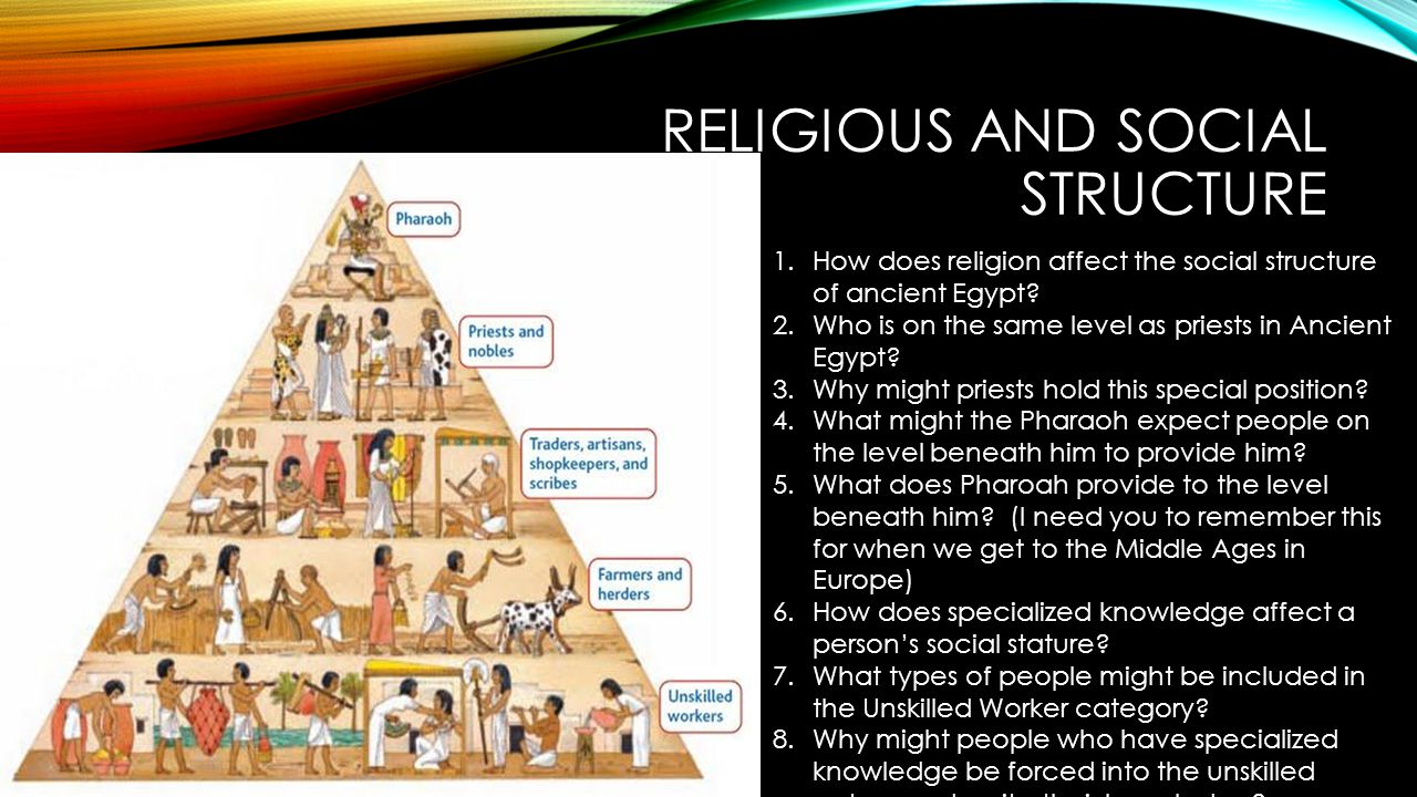 an analysis of ancient egypt religion Compare and contrast history research paper contrasting ancient greece and ancient egypt have been adopted from the ideas behind egyptian religion and mythology.