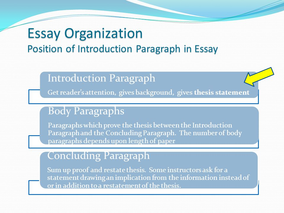 descriptive essay show don tell aol time essay complete t filmbay introduction paragraph essay help a typical essay contains five paragraphs but many other types of essays