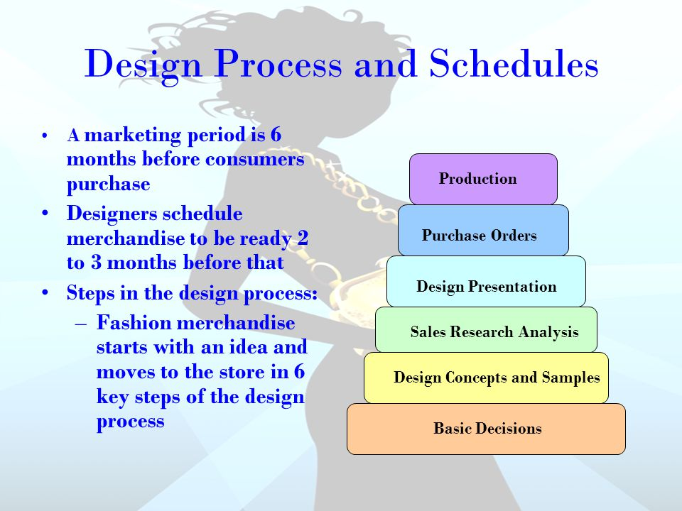 an analysis of the steps and basic elements in the design process The five steps of the design process include: 1) conducting a site inventory and analysis, 2) determining your needs, 3) creating functional diagrams, 4) developing conceptual design plans, and 5) drawing a final design plan.