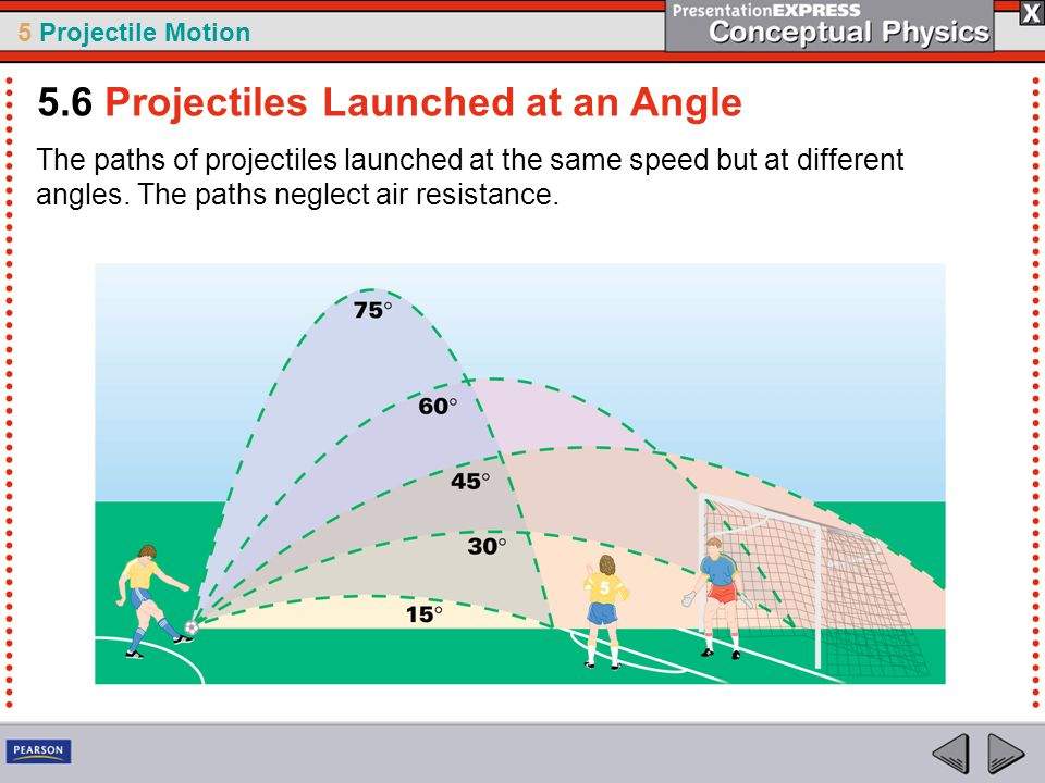 5.6 Projectiles Launched at an Angle