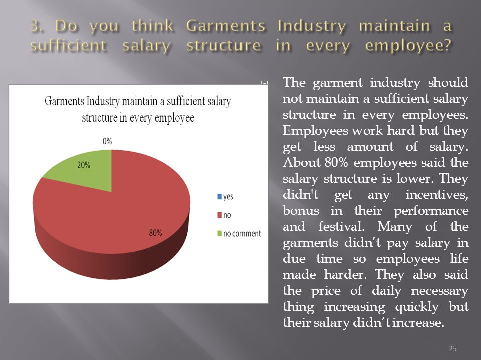 pay structure of garments industry Staff research study 27 office of industries us international trade commission industry structure the textile and apparel industry is one of the leading segments of the indian economy and the largest source of foreign exchange earnings for india.