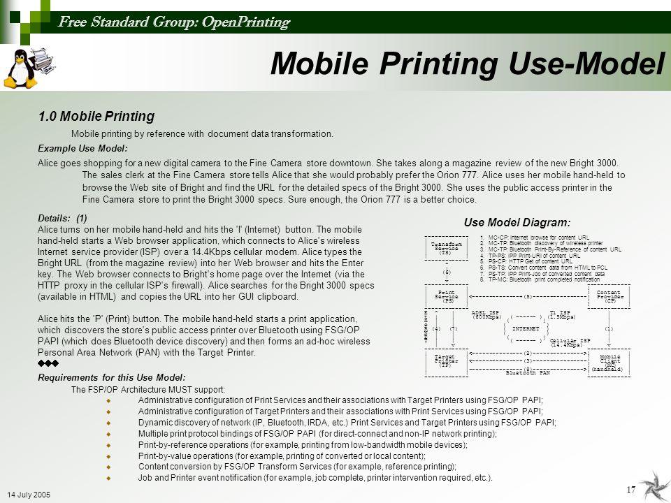 Mobile Printing Use-Model