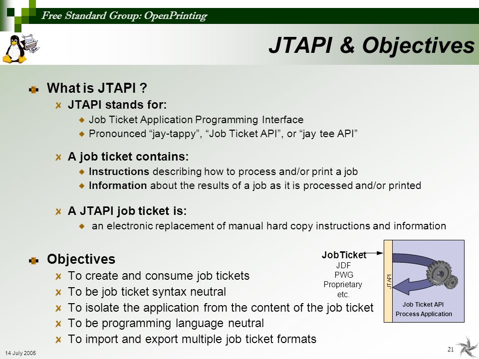 JTAPI & Objectives What is JTAPI Objectives JTAPI stands for: