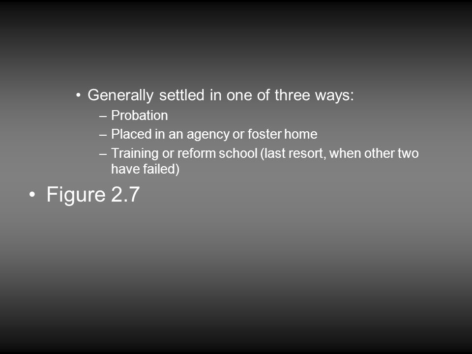 Figure 2.7 Generally settled in one of three ways: Probation