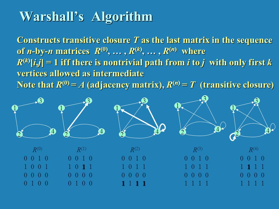 Warshall's Algorithm (recurrence)