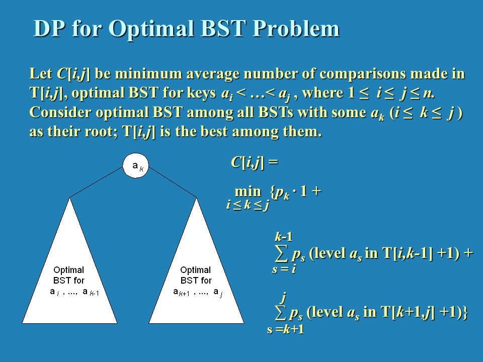 DP for Optimal BST Problem (cont.)