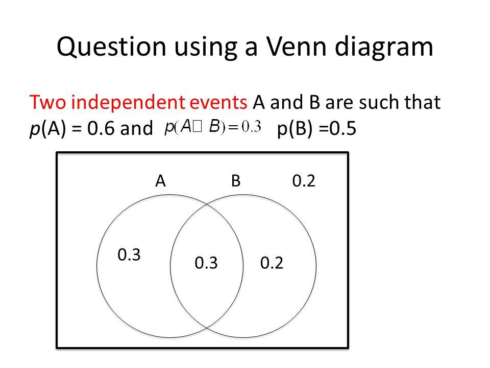 Venn diagram of 2 independent events basic guide wiring diagram venn diagram independent events kleo beachfix co rh kleo beachfix co complex number venn diagram khan academy venn diagrams ccuart Gallery