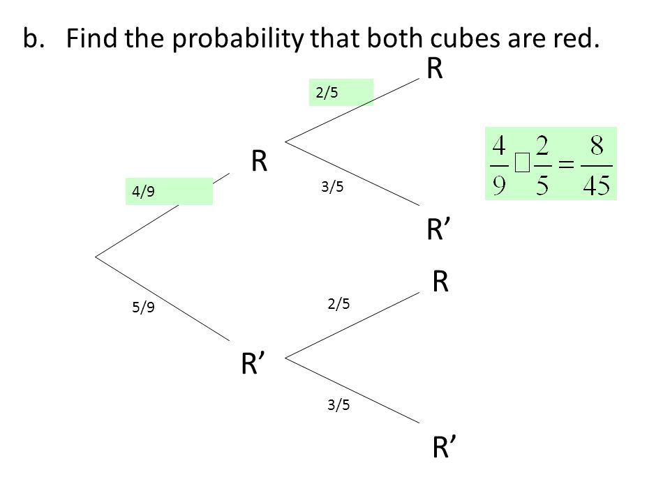 R R R' R R' R' b. Find the probability that both cubes are red. 2/5