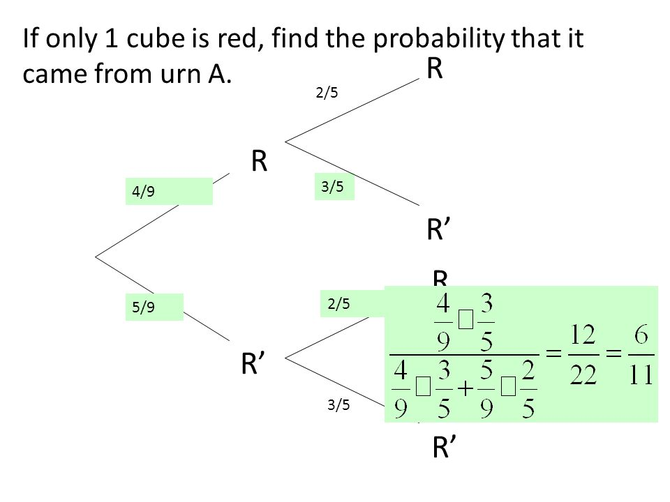 R R R' R R' R' If only 1 cube is red, find the probability that it