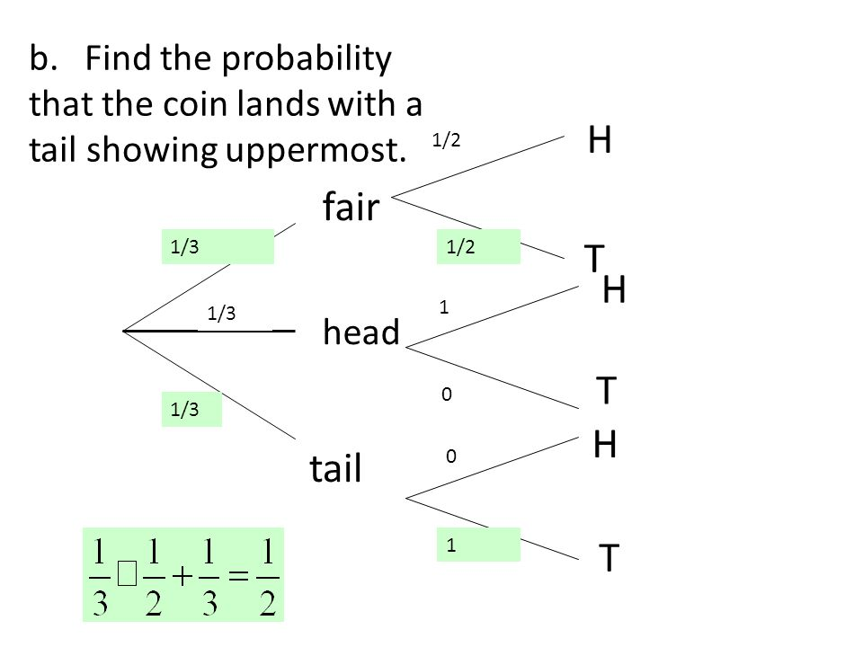 b. Find the probability that the coin lands with a tail showing uppermost.