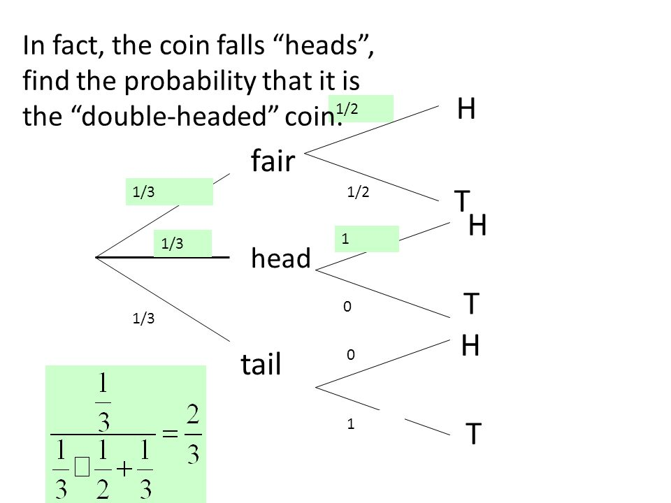 In fact, the coin falls heads , find the probability that it is the double-headed coin.