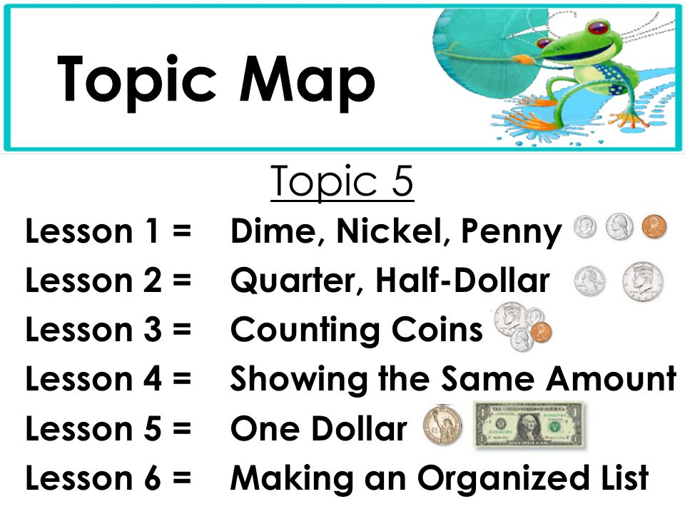 Topic Map Topic 5 Lesson 1 = Dime, Nickel, Penny