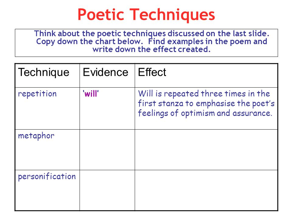 Poetic Techniques Technique Evidence Effect repetition 'will'