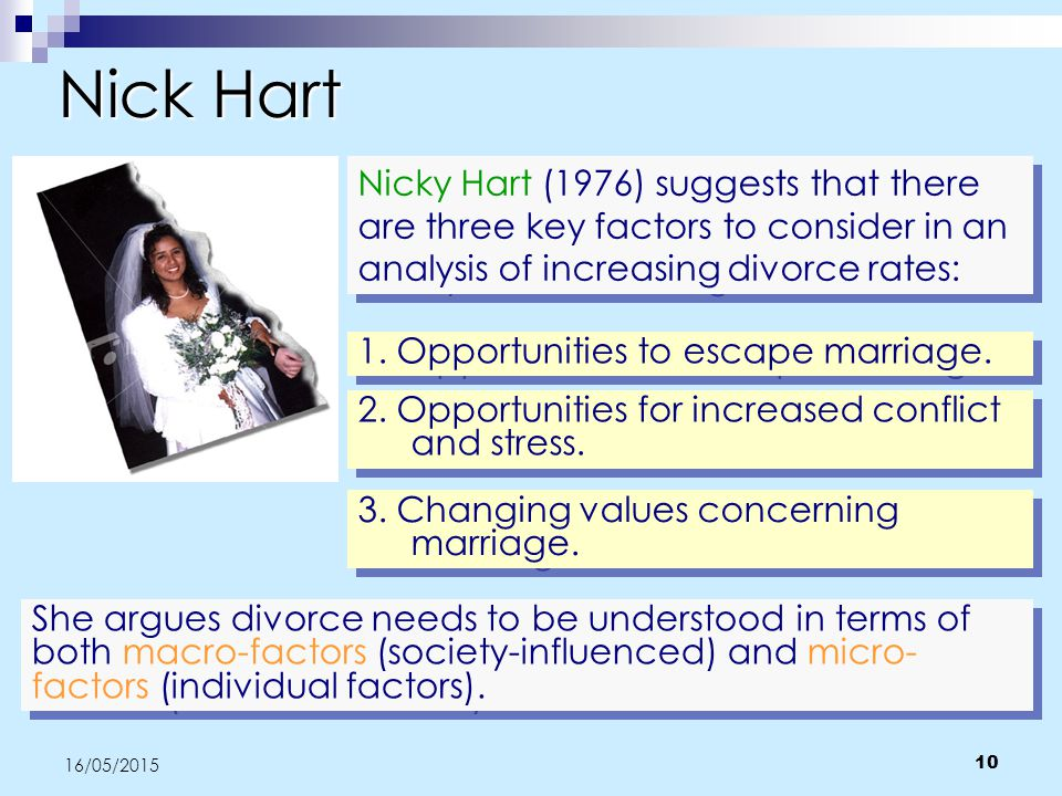 an analysis of the divorce rates in society Divorce in todays society the impact of non-traditional families in the twenty-first century the image of the american family looks and functions very differently than families of the past few decades.