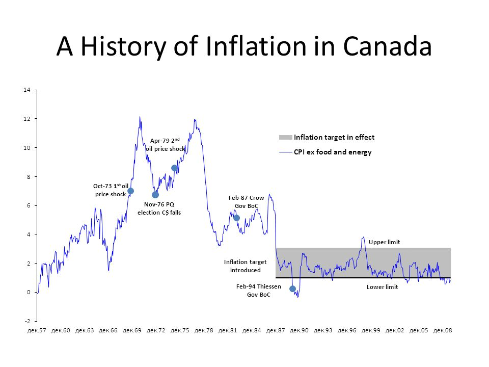 twin evils of economy unemployment and inflation Lecture 12 the phillips curve trade-offs between inflation and unemployment short-run phillips curve shifts of the phillips  they are the twin evils of any economy.