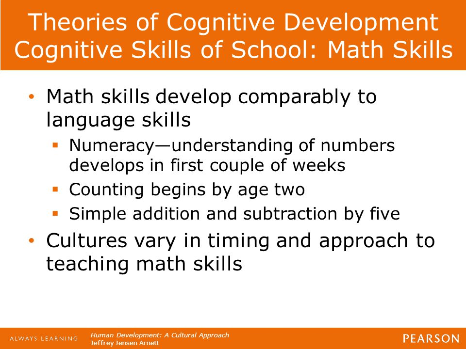 cognitive theories of bilingualism Module 2: cognitive theories important in bilingual education many cognitive theories have evolved around the acquisition of bilingualism and how an individual has the advantage or.