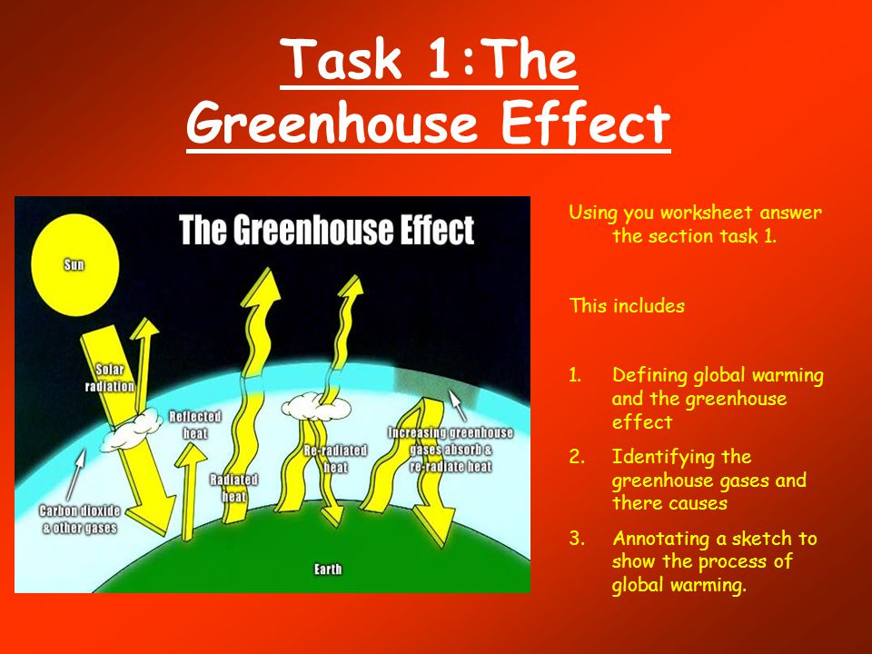a comprehensive introduction to the greenhouse effect A brief overview of the physics that causes atmospheres to warm planets.