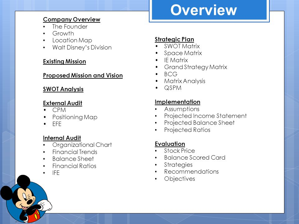 grand strategy matrix chart for walt disney company What is corporate planning a:  corporate plans are generally structured by first introducing a grand overall vision of  who are walt disney's.