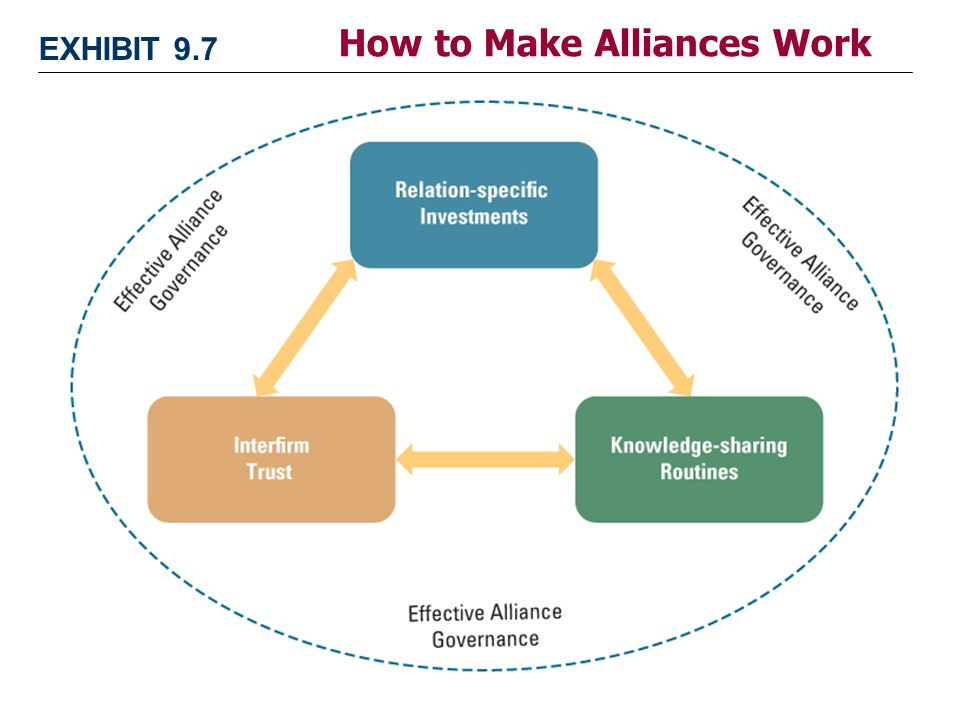 nationstates how to make alliances
