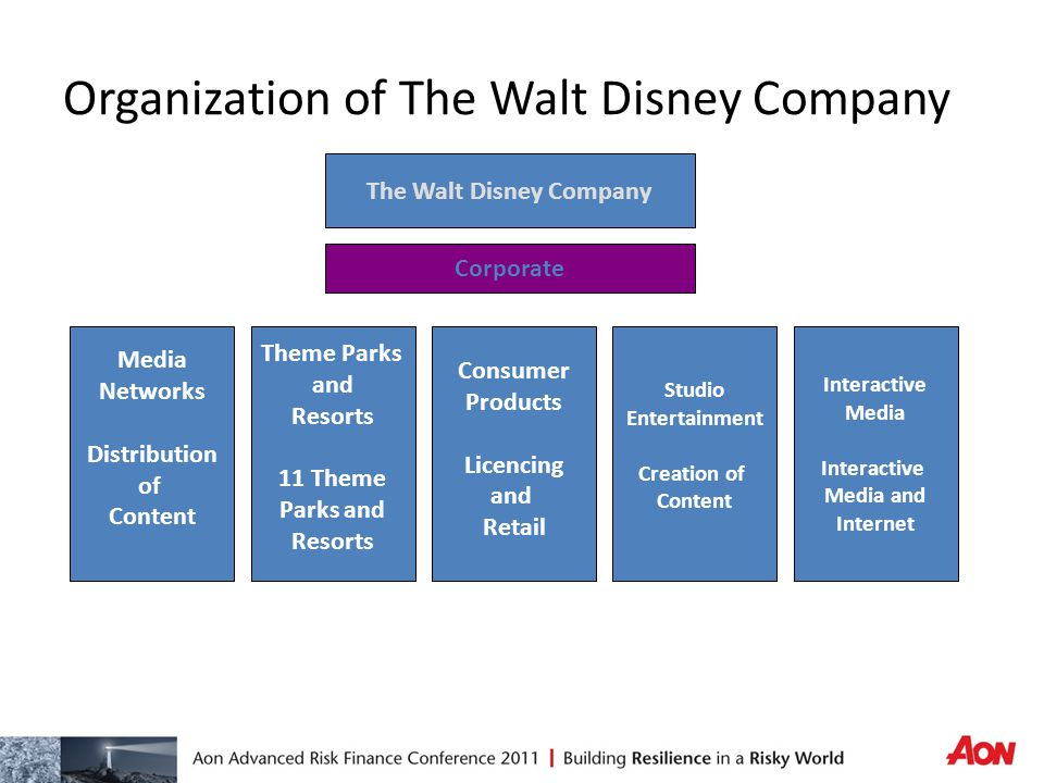the walt disney company a financial Updated key statistics for walt disney co - including dis margins, p/e ratio, valuation, profitability, company description, and other stock analysis data.