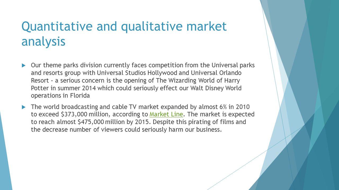 walt disney company analysis and marketing