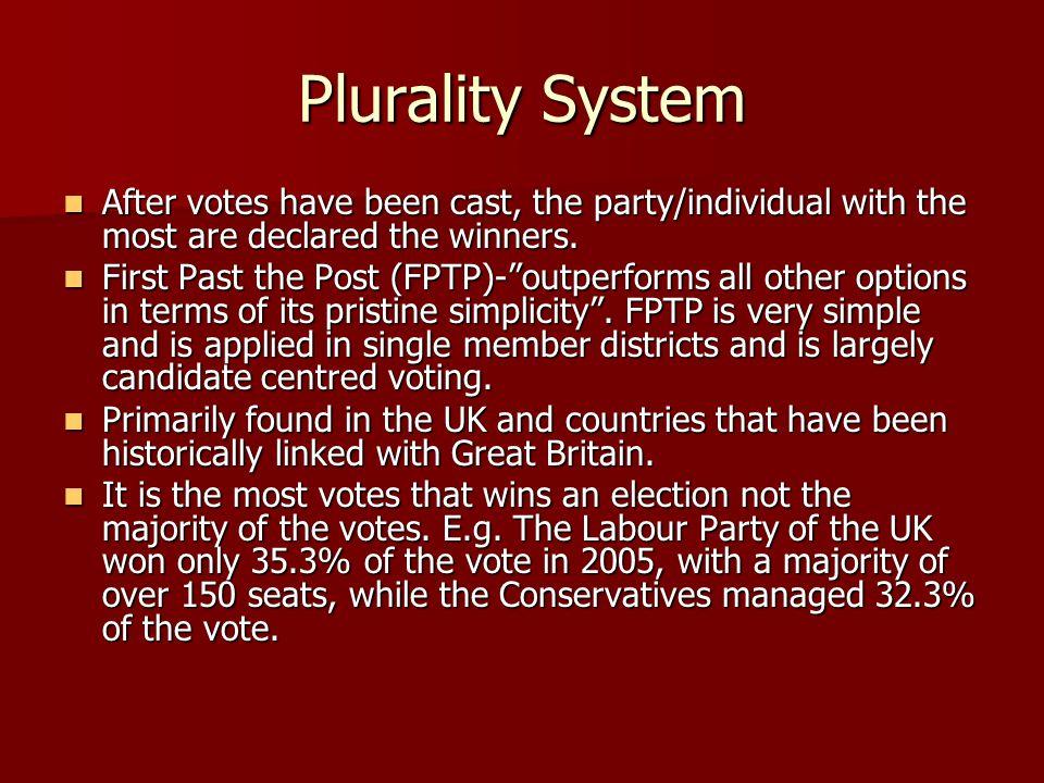 pluralitymajority system vs proportional representation