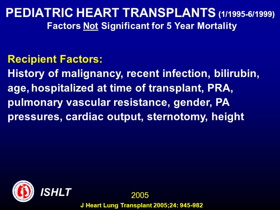PEDIATRIC HEART TRANSPLANTS (1/1995-6/1999) Factors Not Significant for 5 Year Mortality