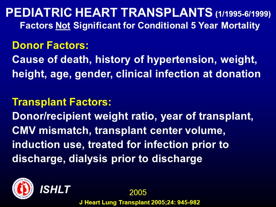 PEDIATRIC HEART TRANSPLANTS (1/1995-6/1999) Factors Not Significant for Conditional 5 Year Mortality