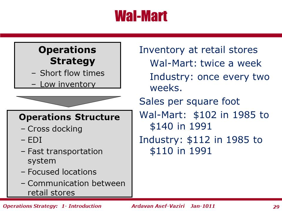 wal marts smart inventory system So i left my store for a year and got a new job due to a bitchy cm who i couldn't tolerate anymore i used to be a dm over frozen and had to learn.