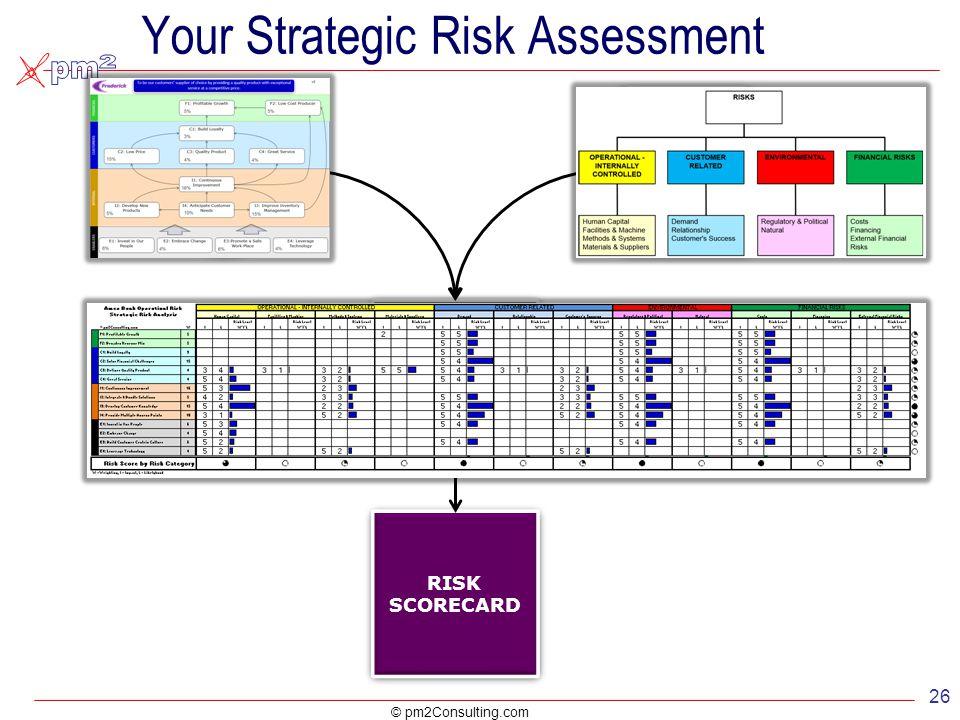 supplier assessment scorecard