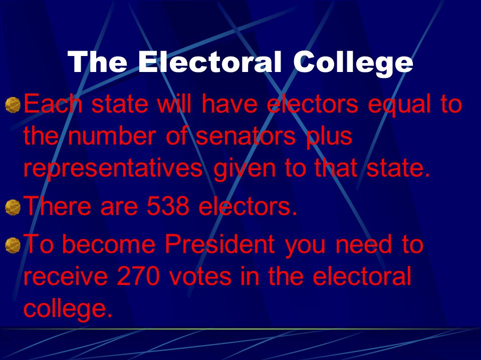 The Electoral College Each state will have electors equal to the number of senators plus representatives given to that state.