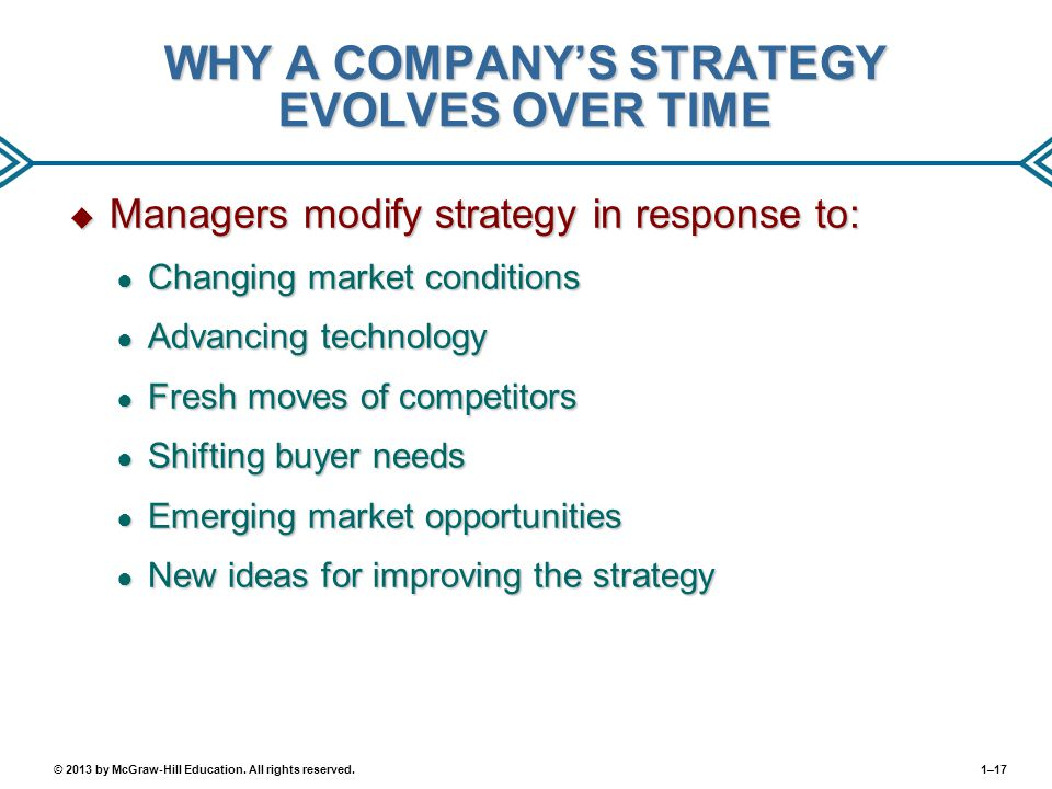 WHY A COMPANY'S STRATEGY EVOLVES OVER TIME