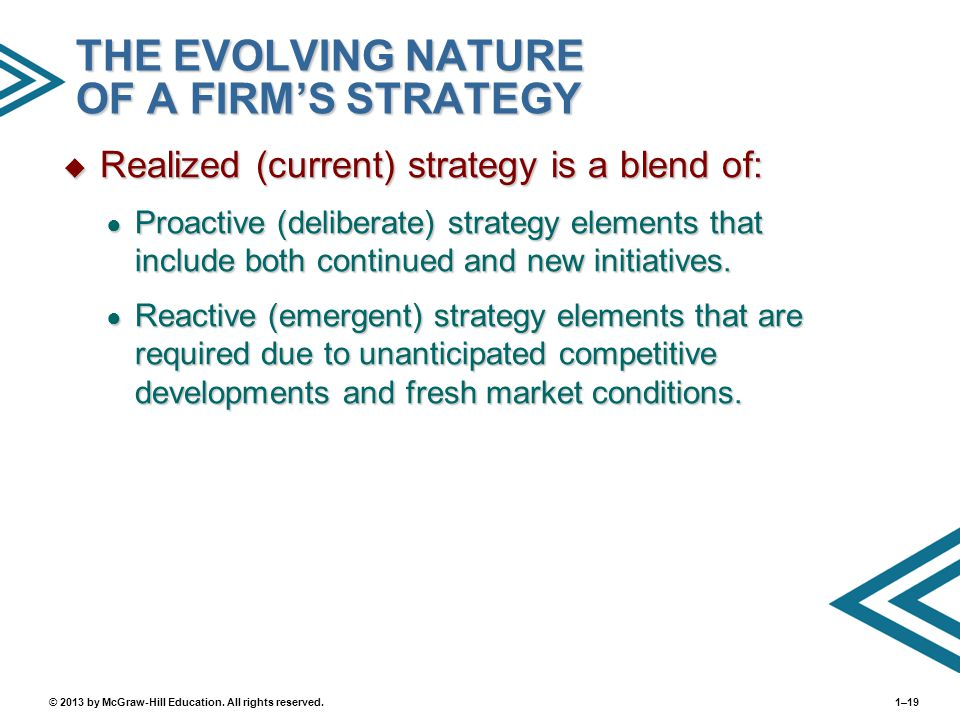 THE EVOLVING NATURE OF A FIRM'S STRATEGY
