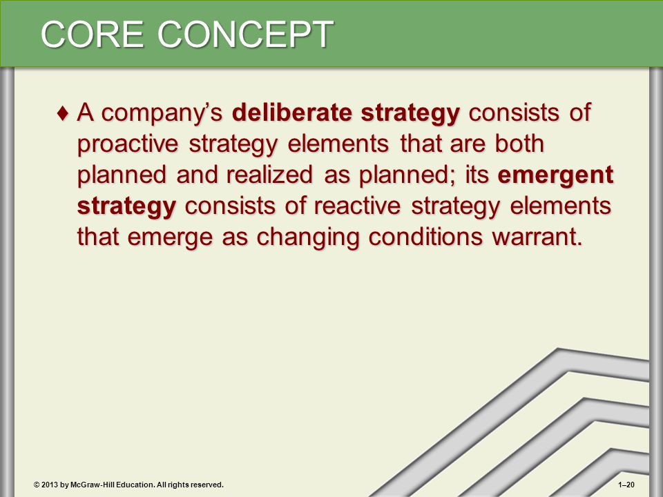 A company's deliberate strategy consists of proactive strategy elements that are both planned and realized as planned; its emergent strategy consists of reactive strategy elements that emerge as changing conditions warrant.