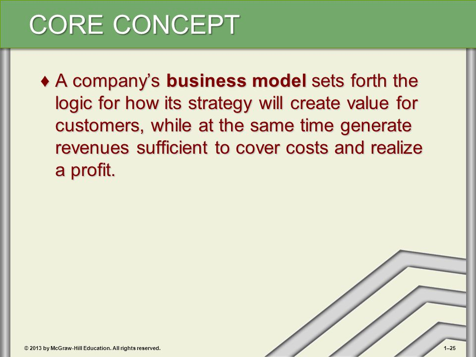 A company's business model sets forth the logic for how its strategy will create value for customers, while at the same time generate revenues sufficient to cover costs and realize a profit.