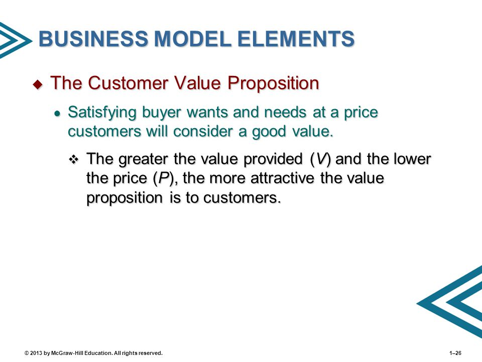 BUSINESS MODEL ELEMENTS