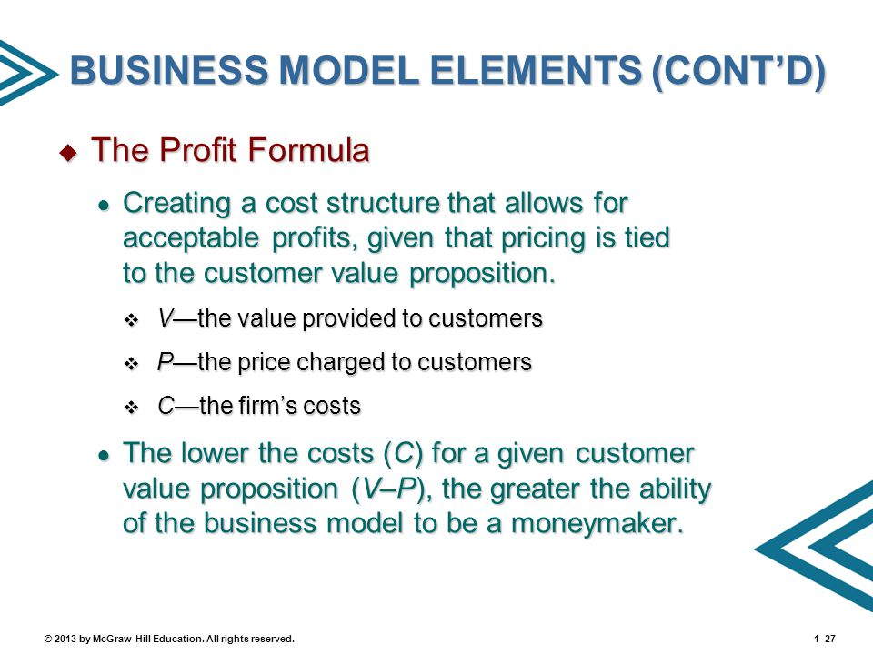 BUSINESS MODEL ELEMENTS (CONT'D)