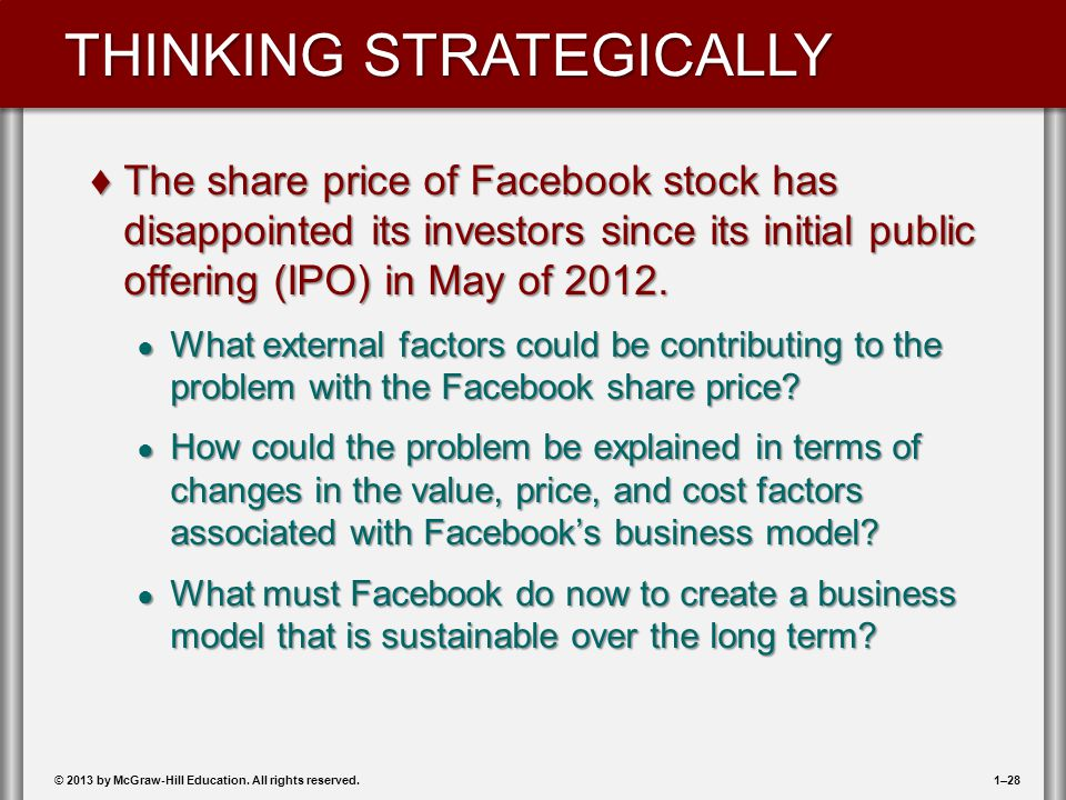 The share price of Facebook stock has disappointed its investors since its initial public offering (IPO) in May of 2012.