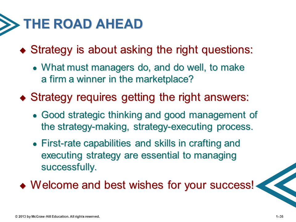 THE ROAD AHEAD Strategy is about asking the right questions: