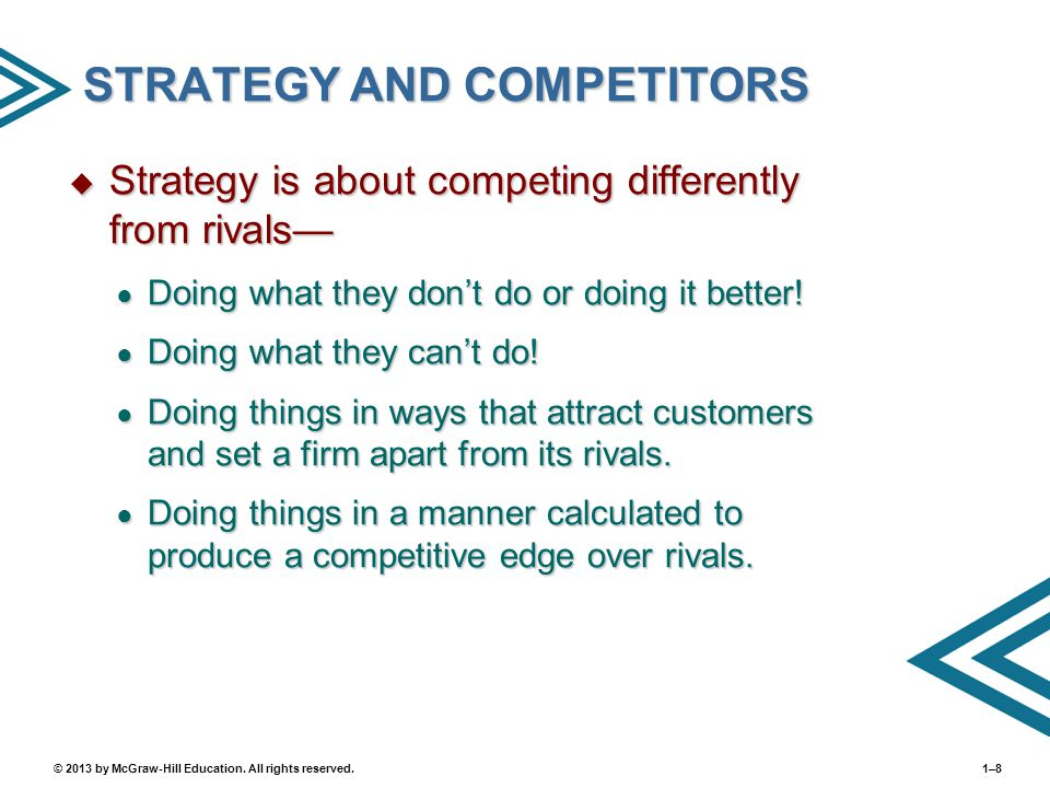 STRATEGY AND COMPETITORS