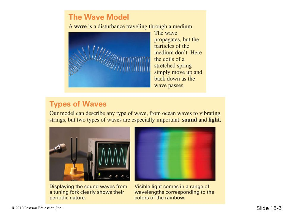 the traveling waves In general, standing waves can be produced by any two identical waves traveling in opposite directions that have the right wavelength in a bounded medium, standing waves occur when a wave with the correct wavelength meets its reflection.