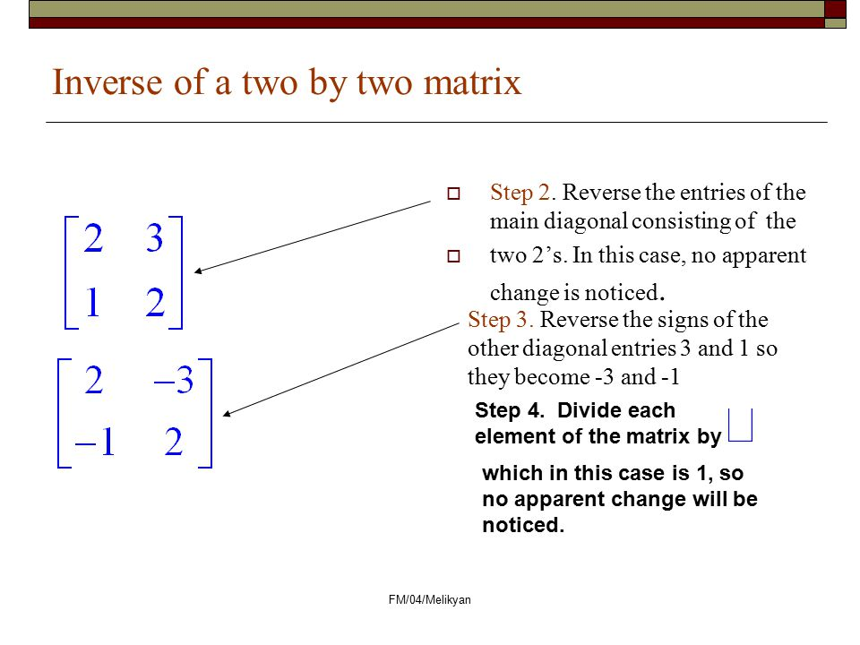 Inverse of a two by two matrix