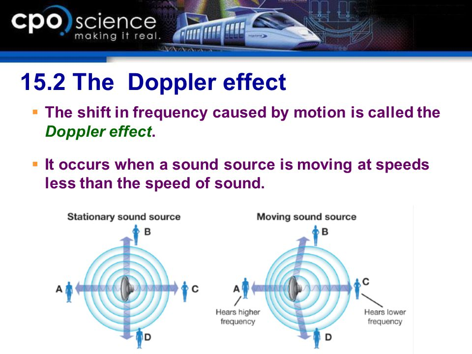 the effects of the doppler effect