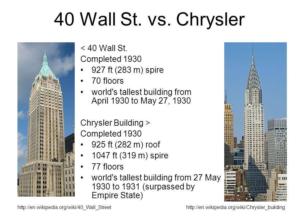 Chrysler Building Wikipedia: Tall Buildings Presented To Minnesota Futurists