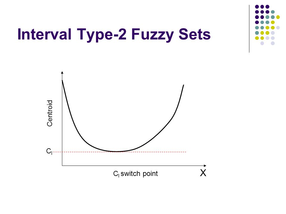 an introduction to type-2 fuzzy sets and systems