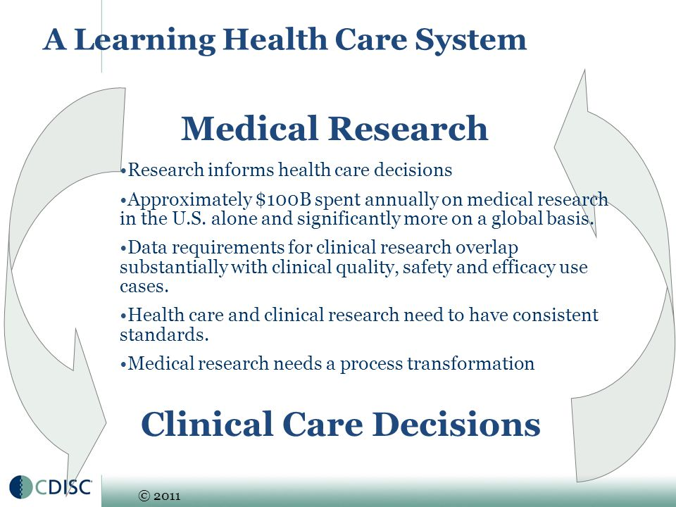 Quality Improvement in Health Care Research Paper Starter