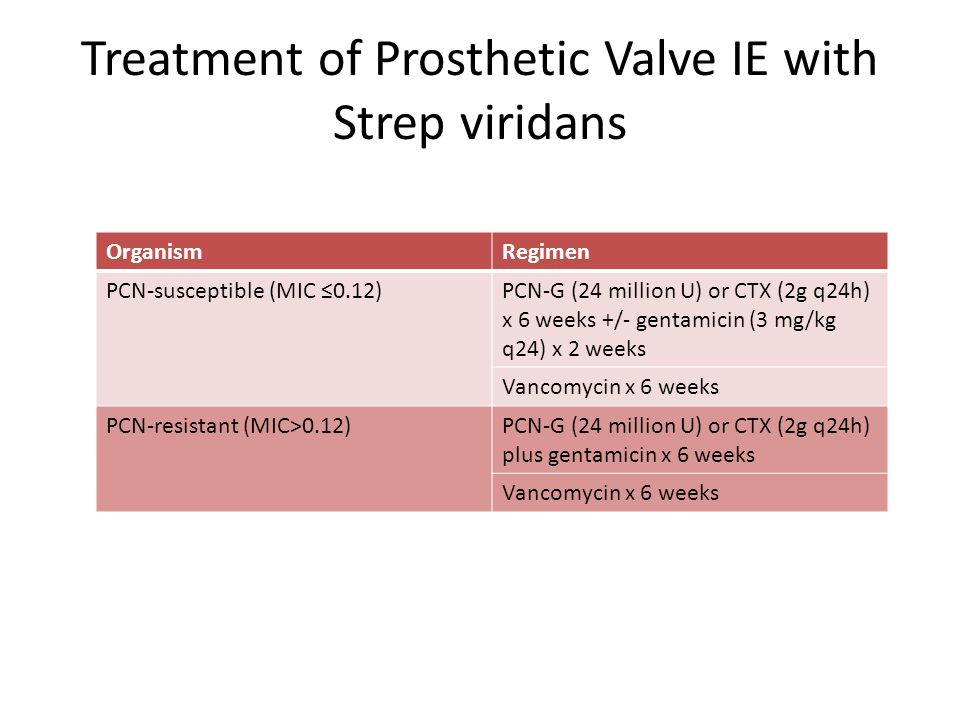 Strep Viridans Natural Treatment