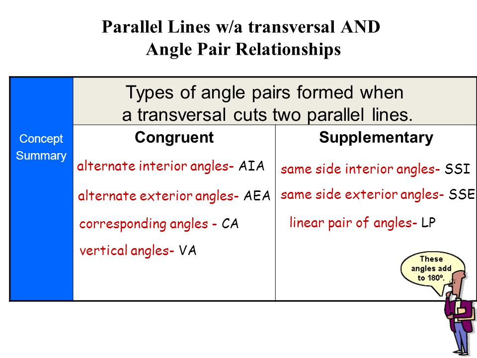 parallel lines cut by a transversal pdf
