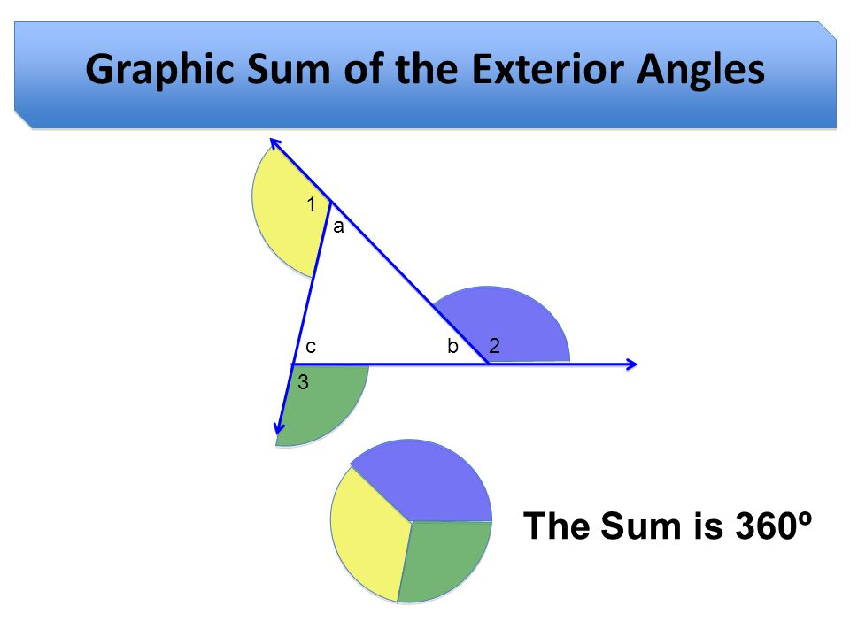 The Polygon Angle Sum Theorems Ppt Download