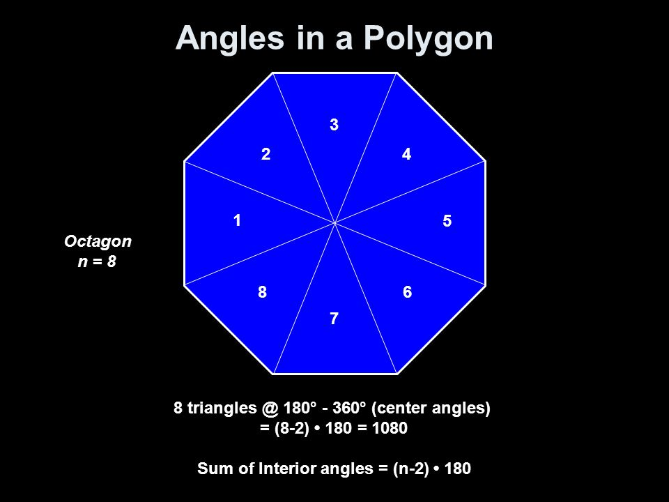 Interior And Exterior Angles Of An Octagon Interior Angles Polygon Sum Of Interior Angles The